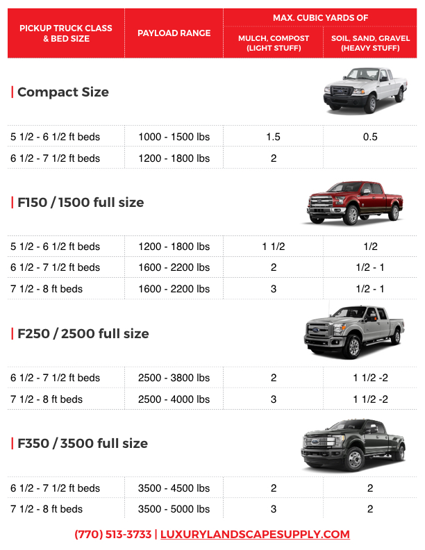 Click to download | Pickup Truck Carrying Capacity