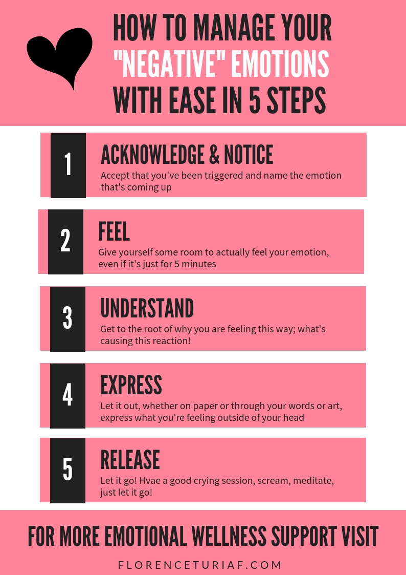 How to Manage your _negative_ Emotions with Ease in 5 STEPS.jpg
