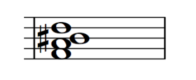 An introduction to spelling seventh chords, with an explanation of how to notate seconds and stem direction in inversions.