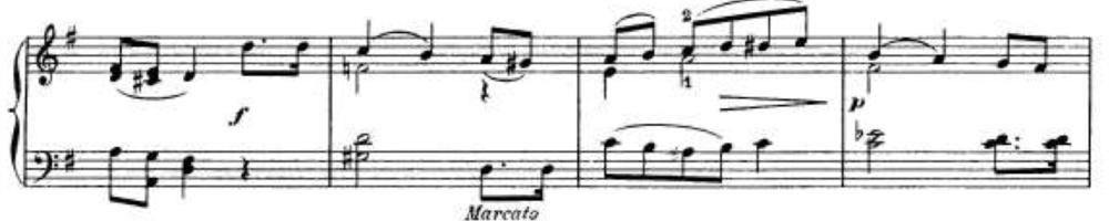 Measures 17 - 20
