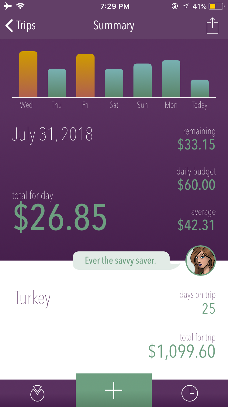Trail-Wallet-Daily-View
