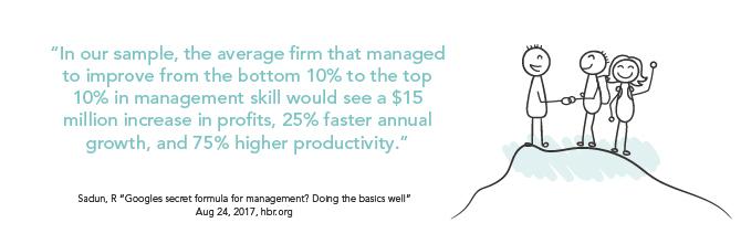 Managers-Blog-4.jpg