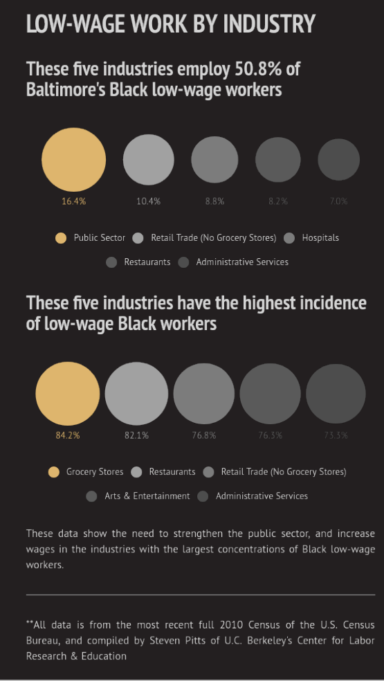 low wage work by industry.png