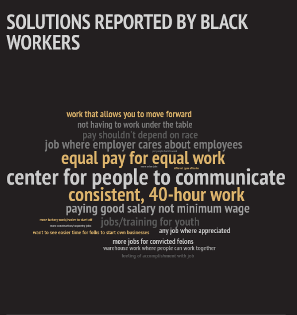 black worker solutions.png