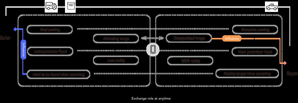 stakeholdermap.png