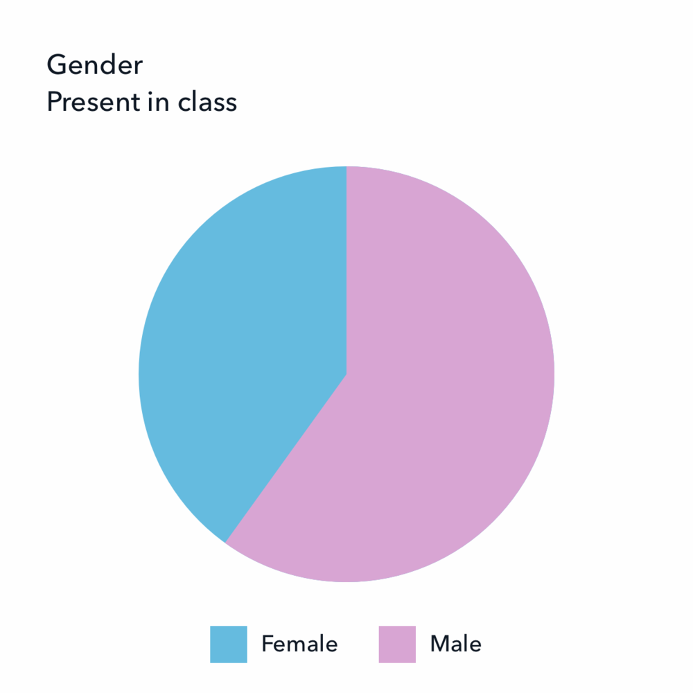 Gender split.png
