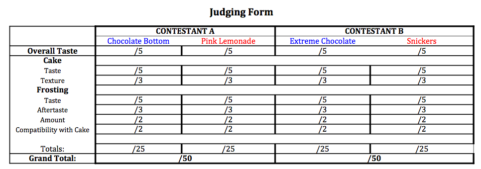 Judging Form