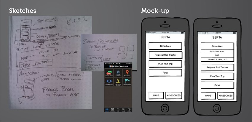 Initial sketches and wireframes
