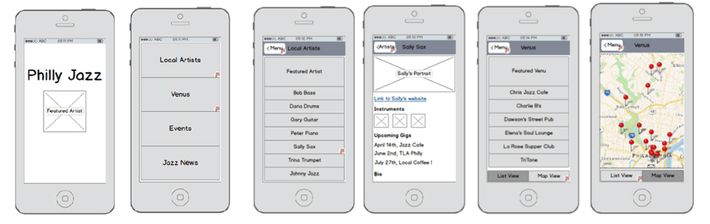 Wireframes of main features