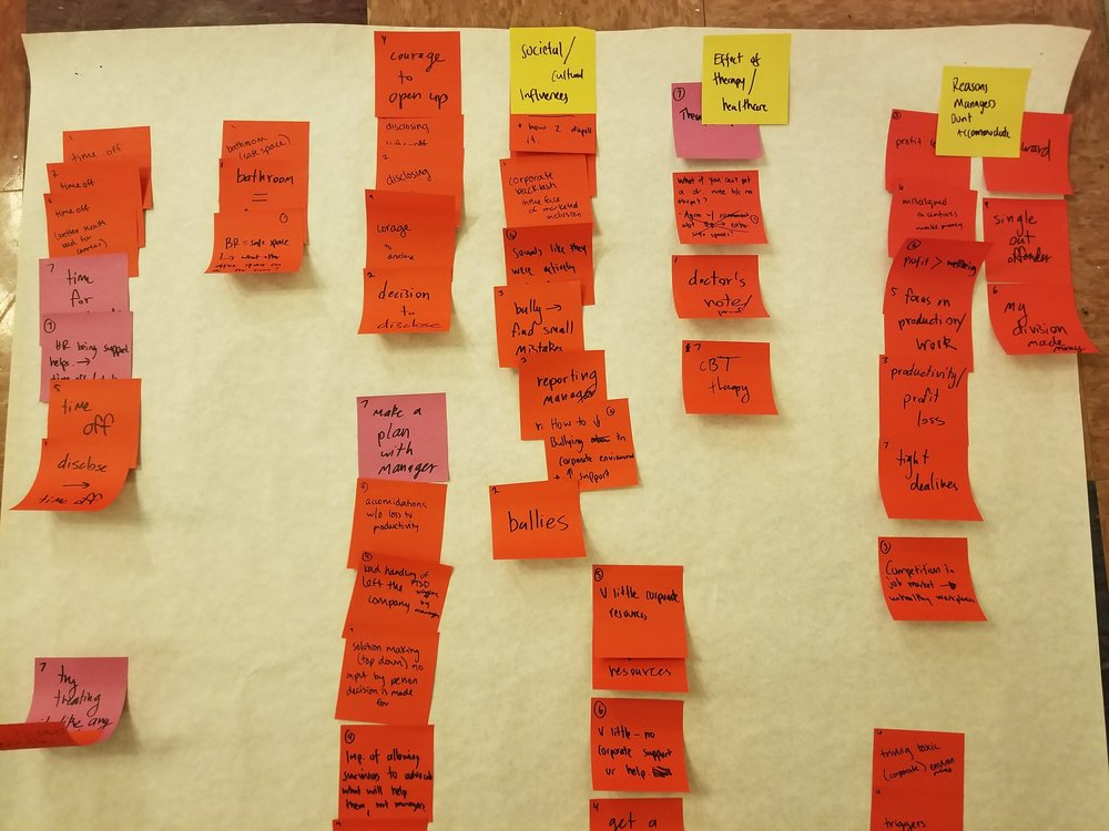 "We ""Downloaded Our Learnings"" then made a crude affinity diagram."