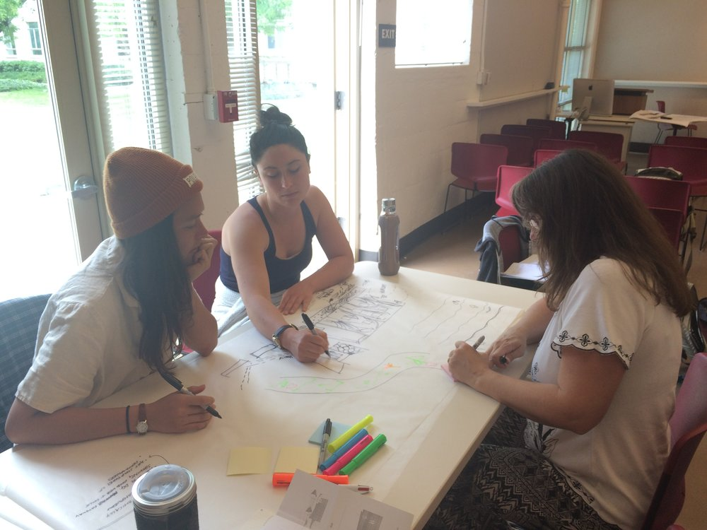 Brainstorming session: Bethany Celio, Alex Croft, Thea French.
