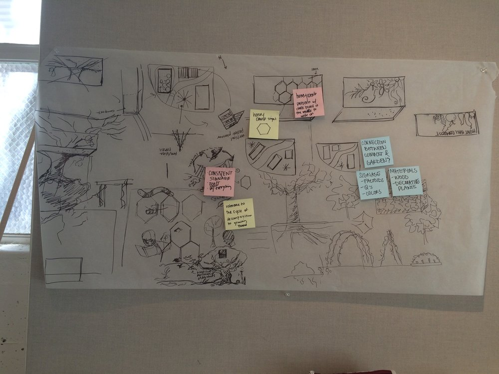 Brainstorming with trace, sharpies, and post it notes.