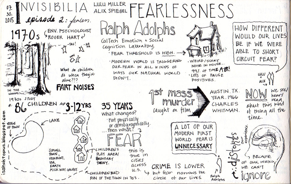 Visual Notes of Invisibilia Podcast. Episode 2: Fearless  Notes by Sahoko Yui