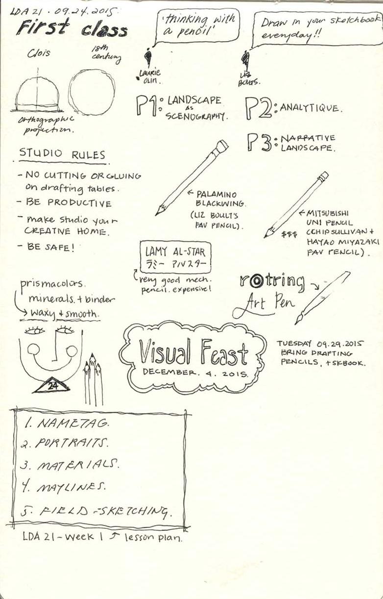 LDA 21: Landscape Drafting Lecture  Notes by Sahoko Yui