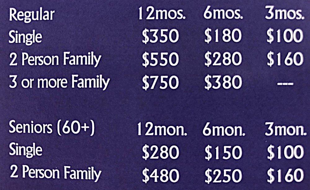 Gym Membership Prices.