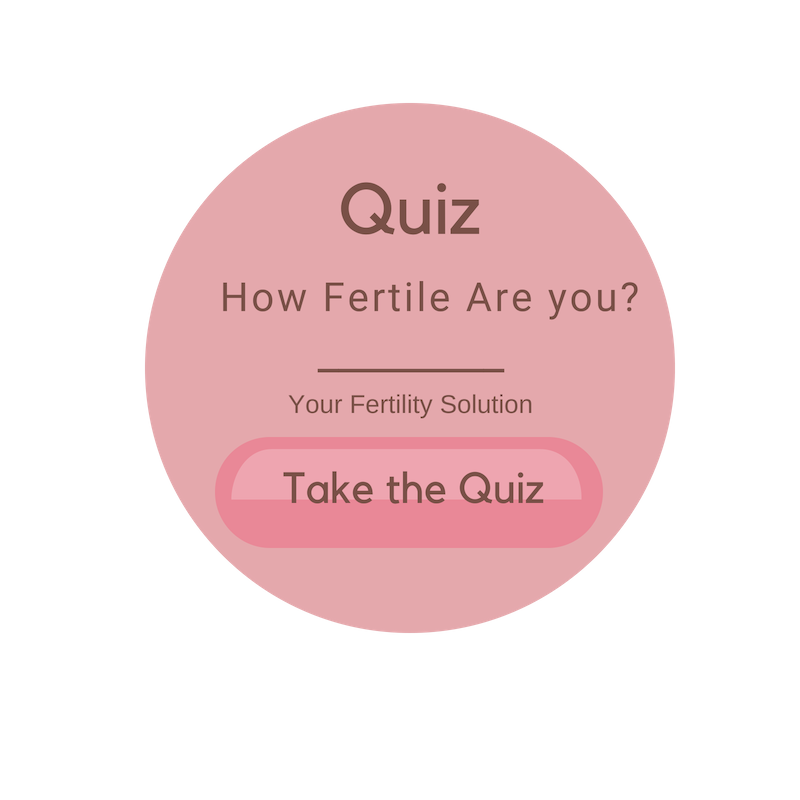 Fertility Quiz