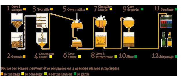 degustation-biere-blagnac3.jpg