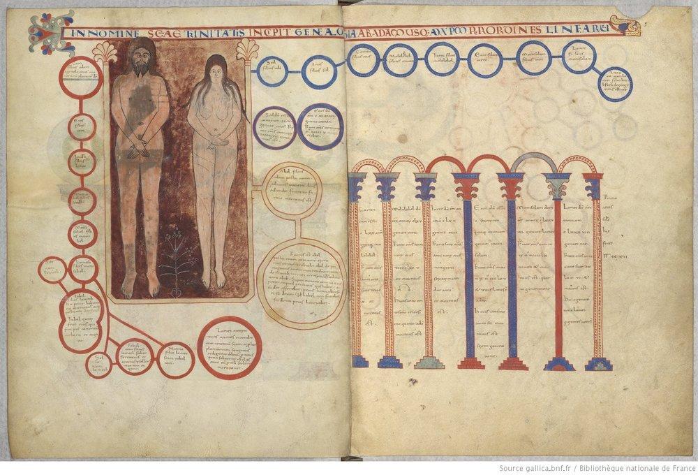 Беатус из Сен-Севера (Парижская национальная библиотека, MS lat. 8878). Между 1028 и 1072