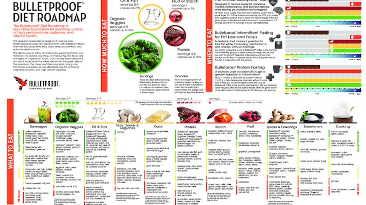 BulletproofRoadmap_Rebrand_outlined720.jpg