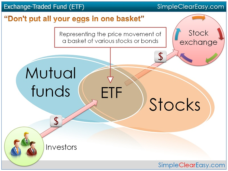 Exchange-Traded-Fund-ETF.jpg