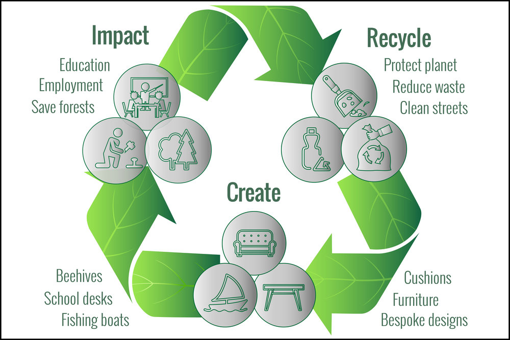 enviro infographic new green.jpg