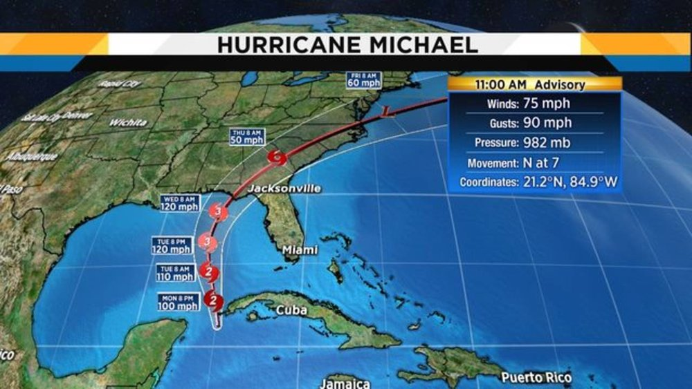 Screen shot from News4Jax of the storm track as of Monday.