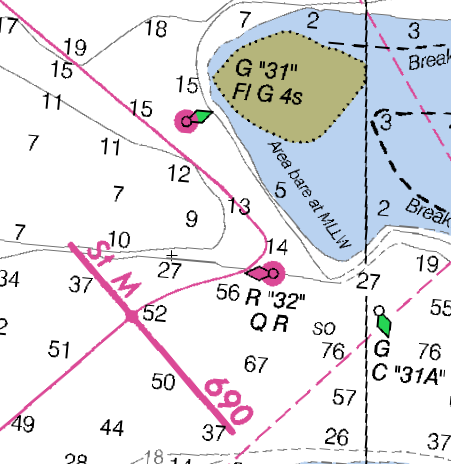 """Here is an example where the magenta line is incorrect on a chart. Anyone following it too closely would be out of the channel.  Traveling south on the ICW past Jekyll Point on the southern tip of Jekyll Island, one should pass G """"31"""" on your port side, then continue past R """"32"""" on your starboard side before turning south to pass between R """"32"""" and GC """"31A""""on your port side.  This error has since been corrected by the Office of Coast Survey."""