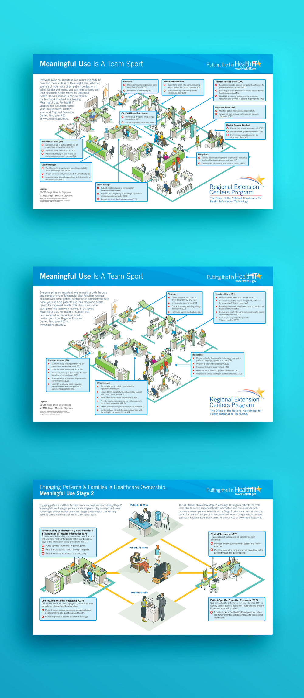 Sample posters for large and small providers, for various Meaningful Use stages