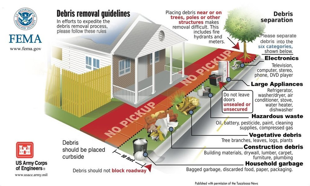 FEMA Debris Removal.jpg