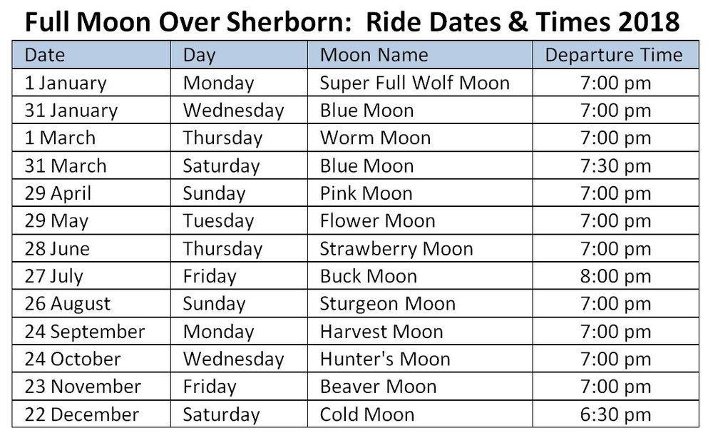 Full Moon Over Sherborn - Dates & Times 2018.JPG