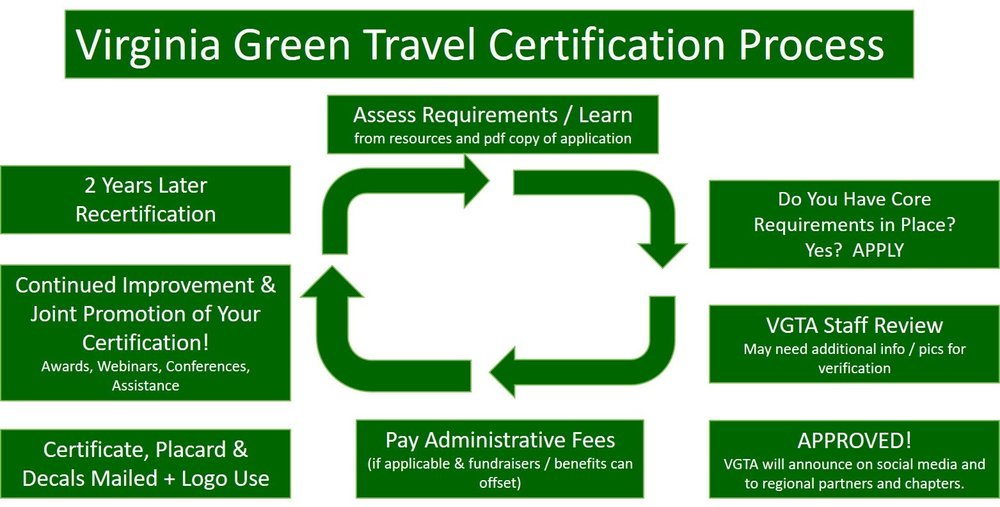 Certification Graphic.jpg