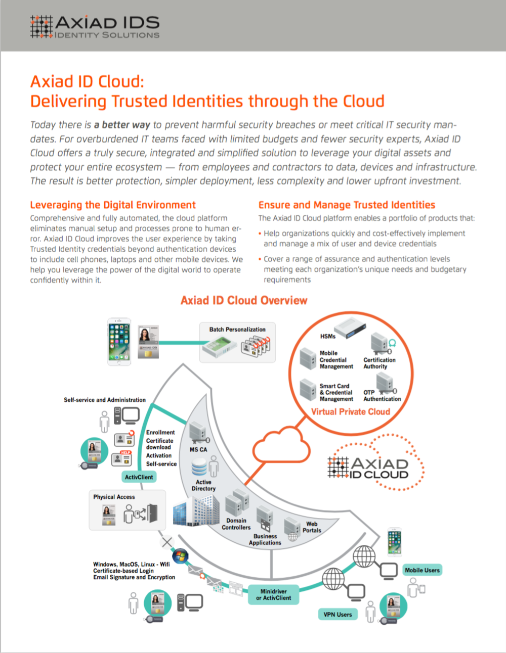 Axiad ID Cloud Datasheet.png