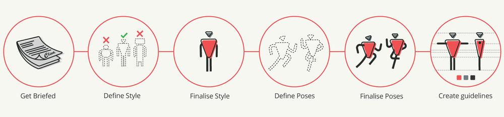 Process-Illustration_v2.jpg