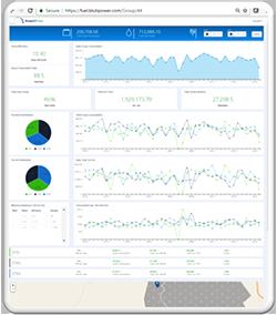 blutip smartrview data analytics portal
