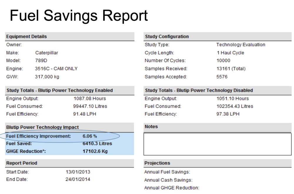 Typical fuel savings report from a deployment, showing 6.06% savings on this CAT 789D model.