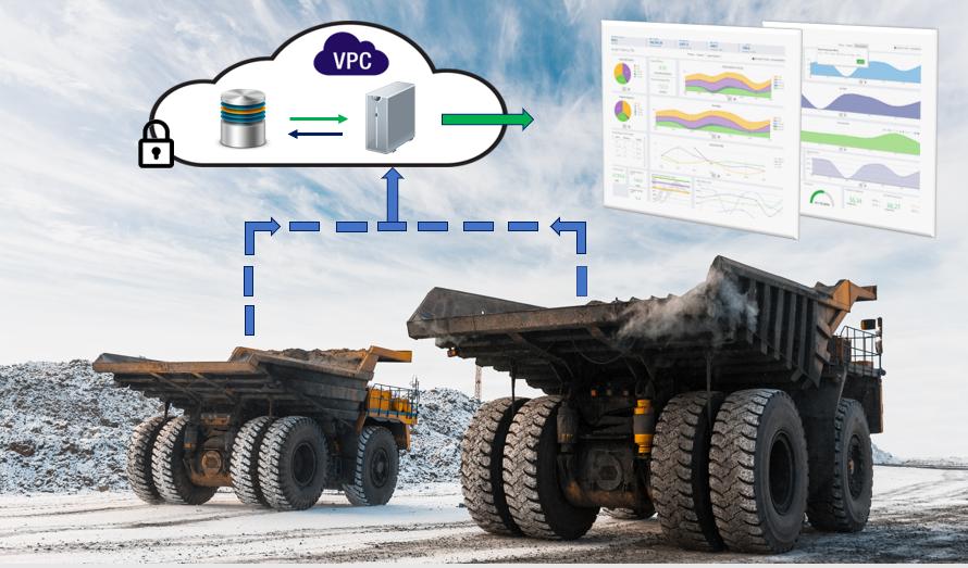 Data flow w trucks for website.PNG