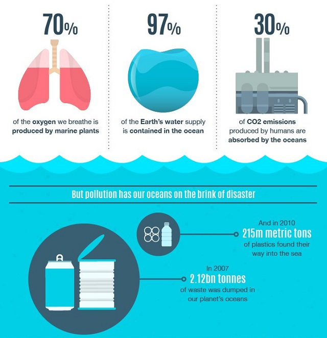 How-ocean-pollution-affects-humans 2.jpg