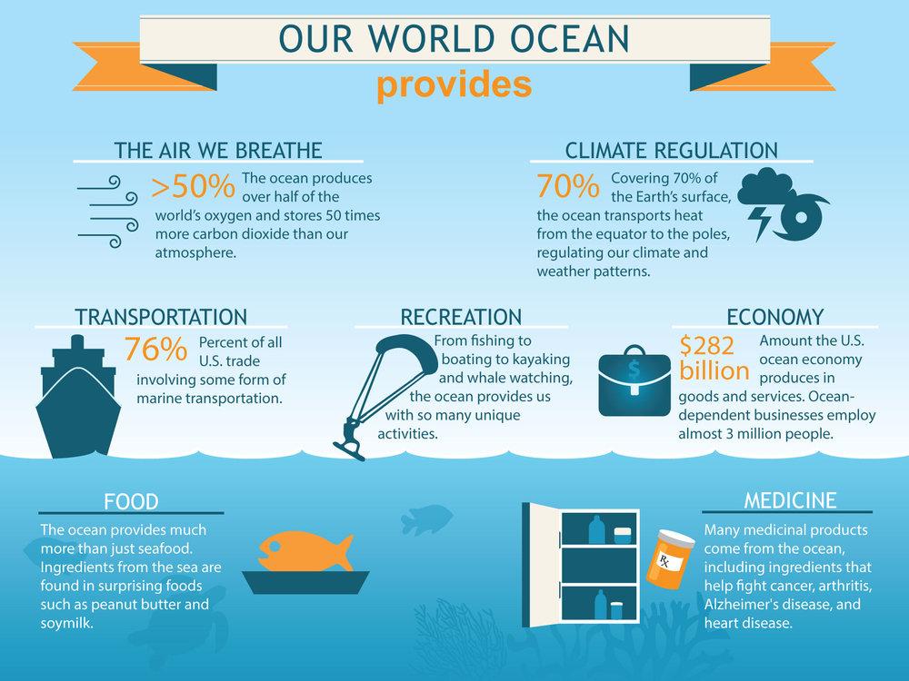 our-ocean.jpg