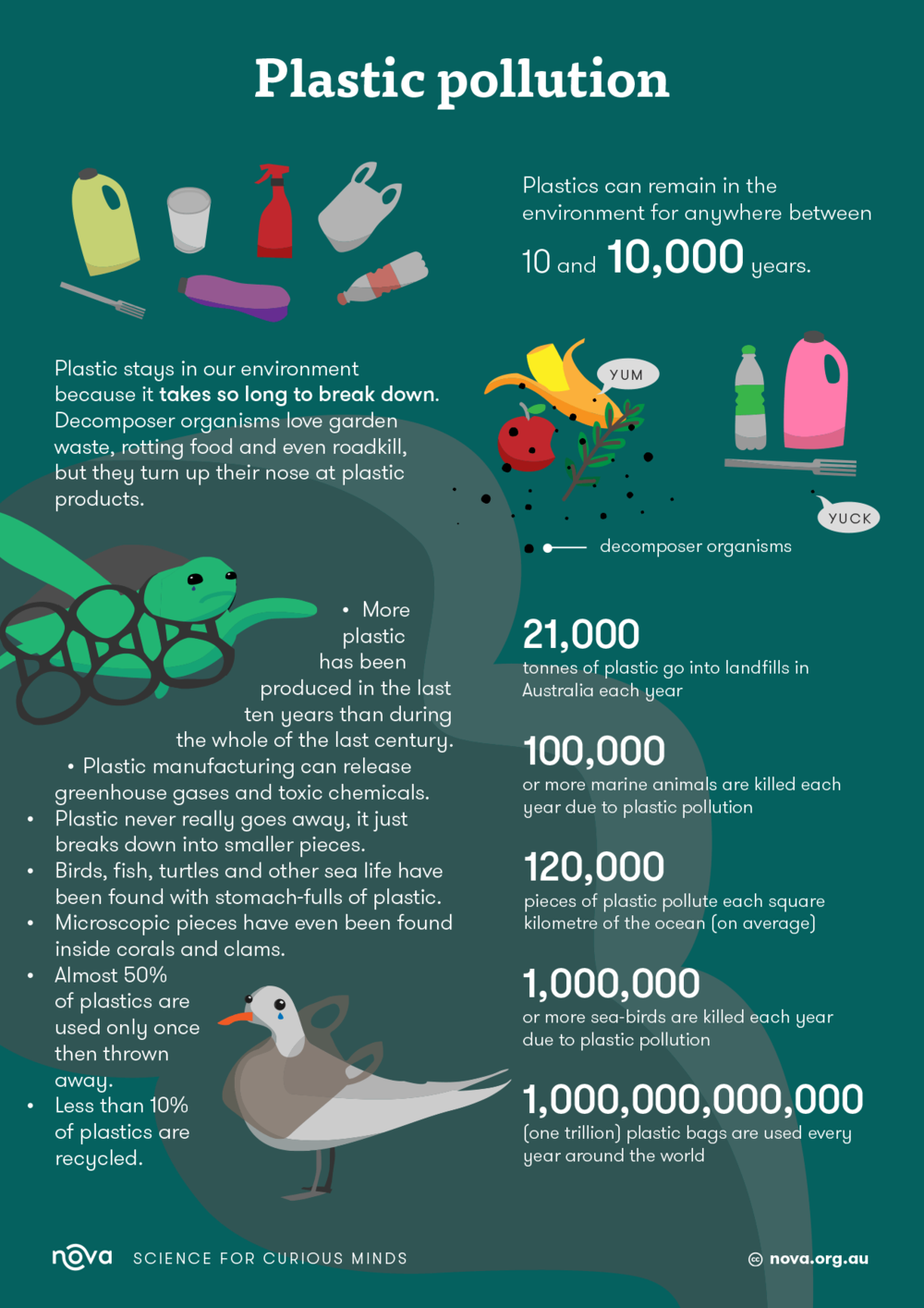 plastics-infographic-20160728-1300px.png