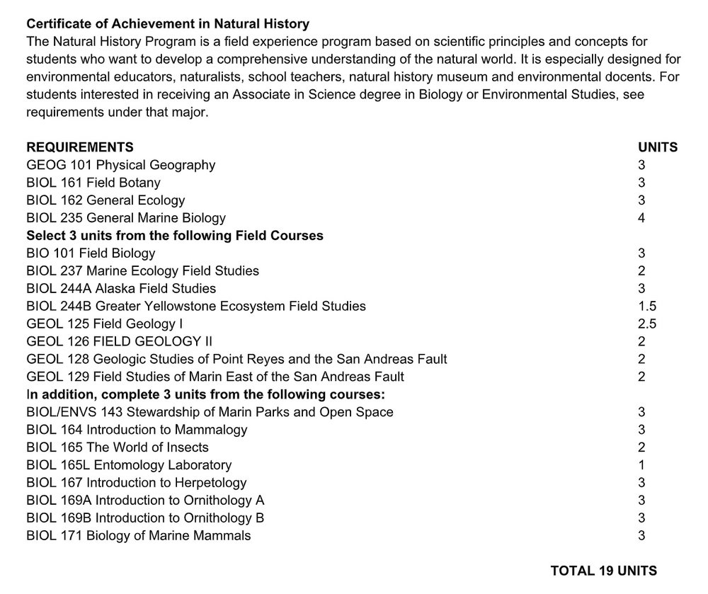 Natural History Certificate Requirements 2018.jpg