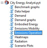 City Energy Analyst