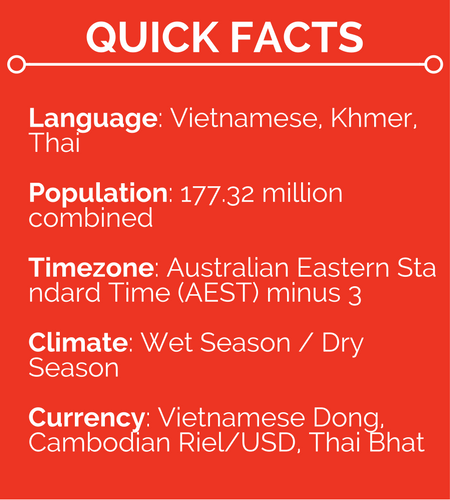Project Asia Gap Program Country Facts.png