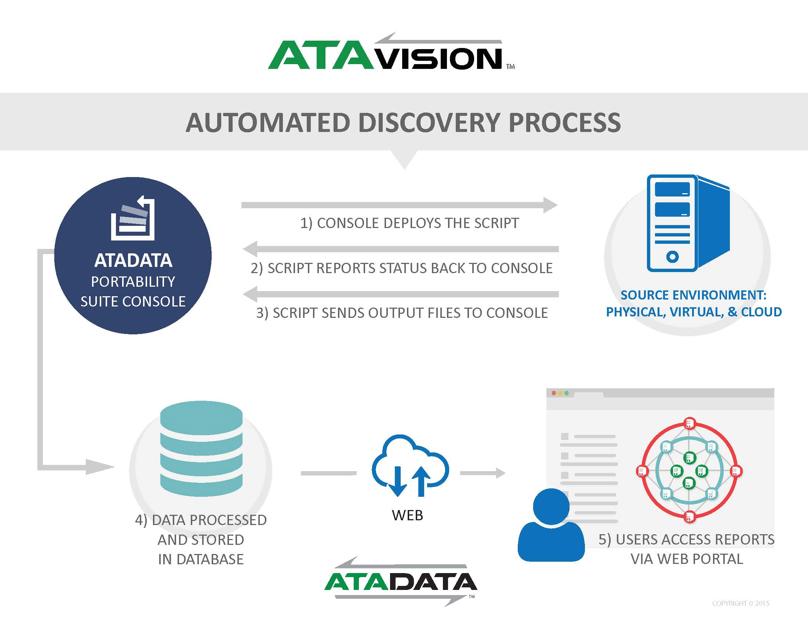 ATADATA-VISION.jpg