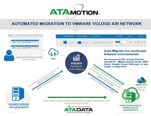 atadata_architecture_diagrams_v7_FINAL vCloud.jpg