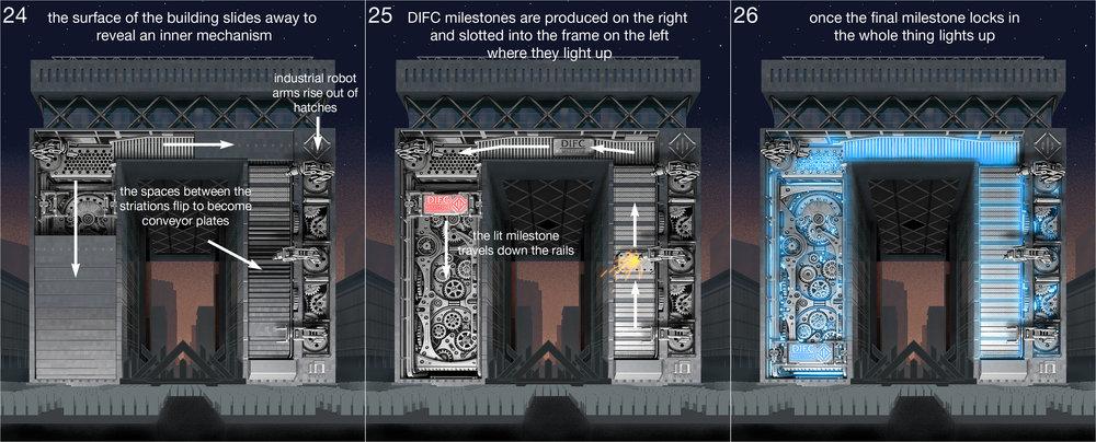 DIFC - 10th Anniversary Show