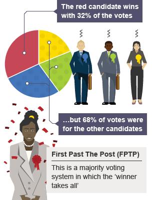 irv infograph.png