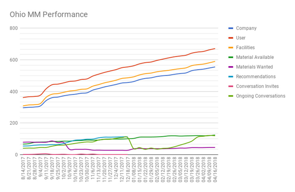 OMM_Performance_4.16.18.jpg