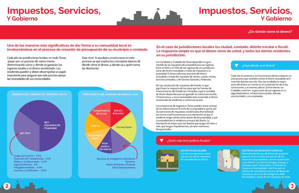 governance-level-3-posters_Page_2.png