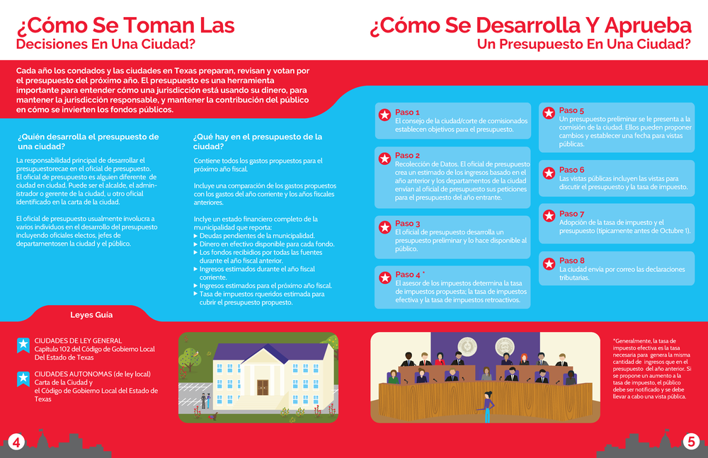 governance-level-3-posters_Page_3.png