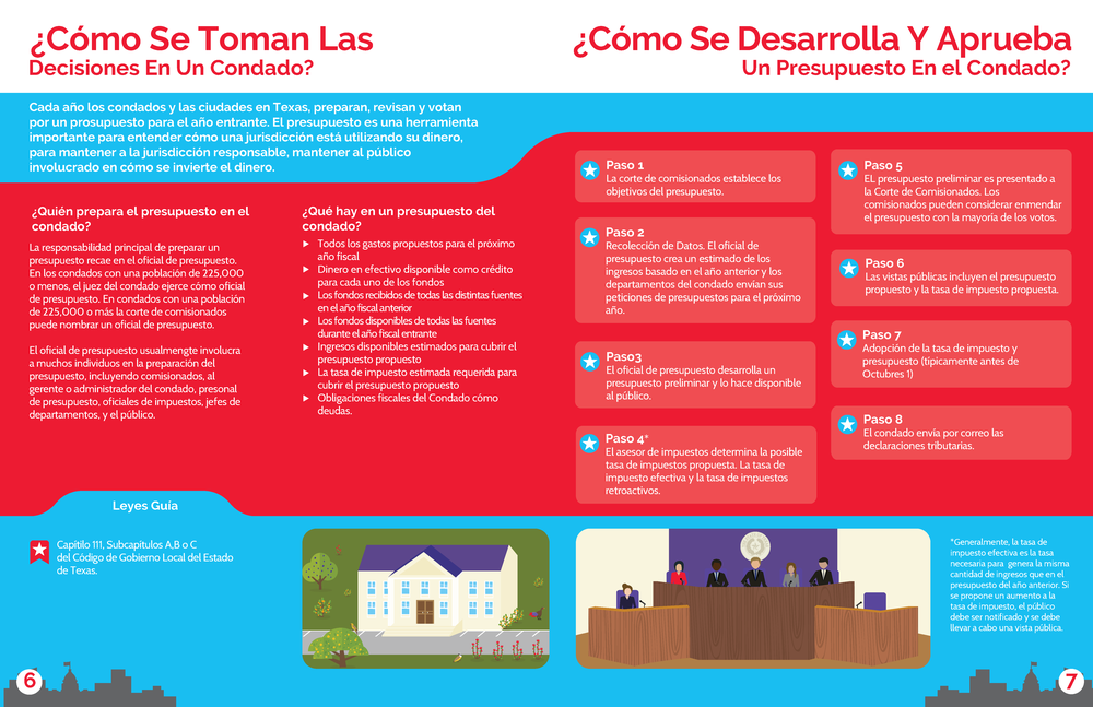 governance-level-3-posters_Page_4.png